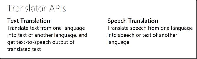 translatorapioverview